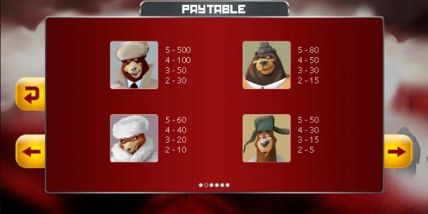 KGB Bears MCPcom pay2