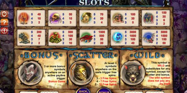 Mystic Slots MCPcom Gamesos pay
