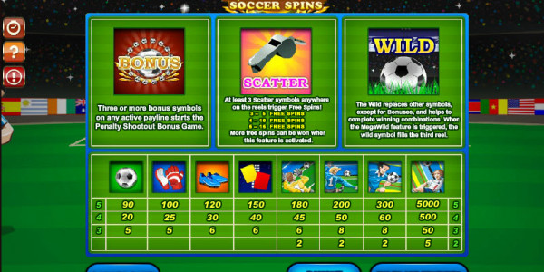 World-Cup Soccer Spins MCPcom Gamesos pay