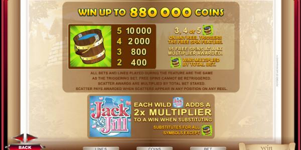 Rhyming Reels Jack & Jill MCPcom Microgaming pay2