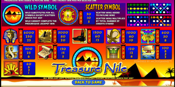 Treasure Nile MCPcom Microgaming2