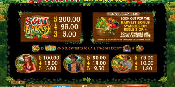 Sweet harvest MCPcom Microgaming pay2