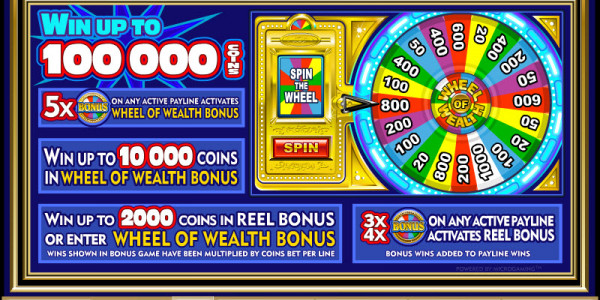 Wheel of Wealth Special Edition MCPcom Microgaming pay