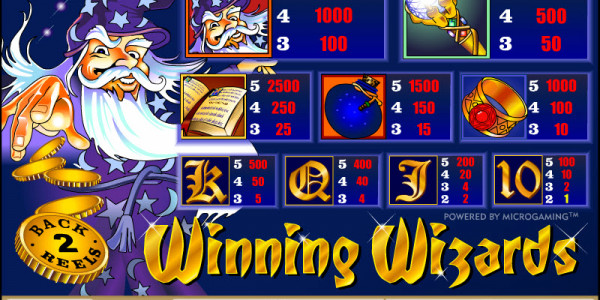 Winning Wizards MCPcom Microgaming pay