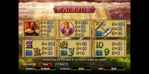5 Knights MCPcom NextGen pay2