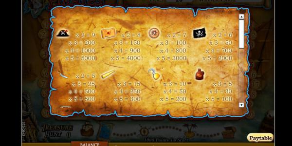 Pirates – Treasure Hunt MCPcom SkillOnNet pay