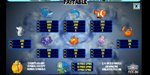 Fish Bowl MCPcom TheArtofGames pay