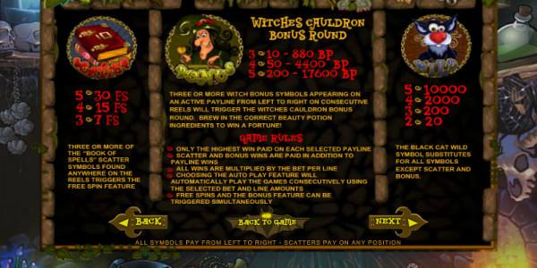 Witches Cauldron MCPcom Topgame pay