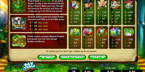 Forest Treasure MCPcom Topgame pay