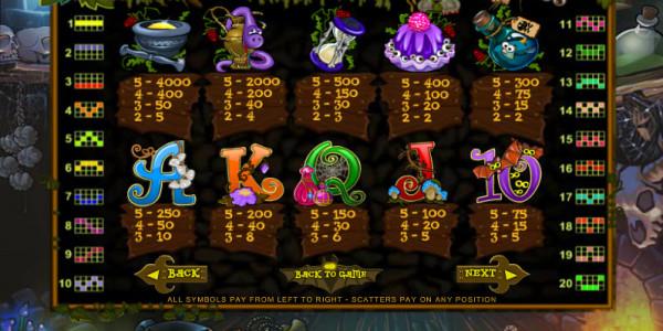 Witches Cauldron MCPcom Topgame pay2