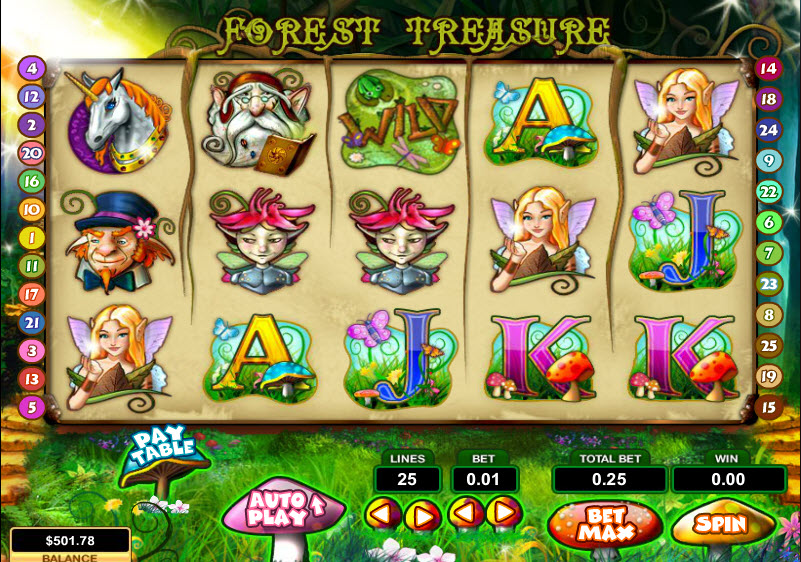 Forest Treasure MCPcom Topgame