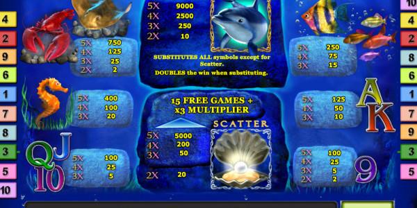 Dolphin's Pearl Deluxe MCPcom Novomatic pay