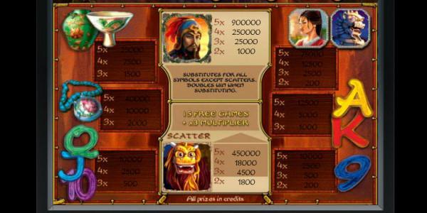 Dynasty Of Ming MCPcom Novomatic pay