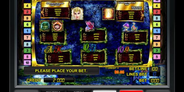 Fairy Queen MCPcom Novomatic pay