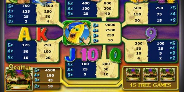 Banana Splash MCPcom Novomatic pay