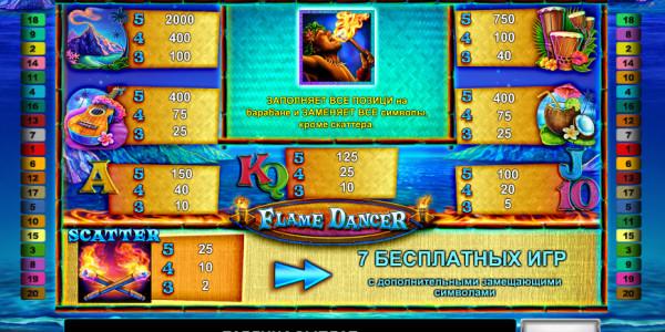 Flame Dancer MCPcom Novomatic pay
