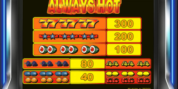 Always Hot MCPcom Novomatic pay