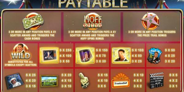 The Hoff Slot MCPcom OpenBet pay
