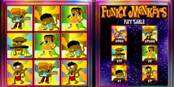 Funky Monkey Scratch Card MCPcom OpenBet2