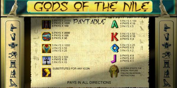 Gods of the Nile MCPcom OpenBet pay