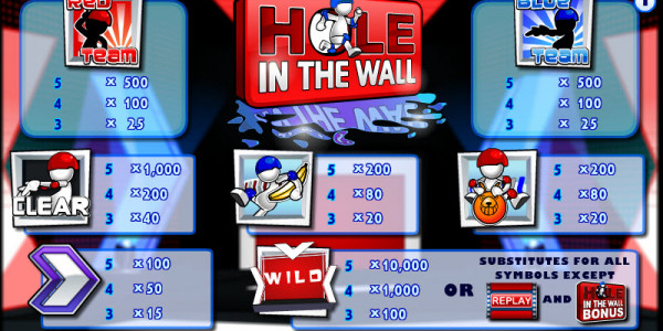 Hole In The Wall MCPcom OpenBet pay