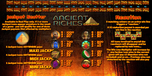 Ancient Riches Cashdrop MCPcom OpenBet PAY
