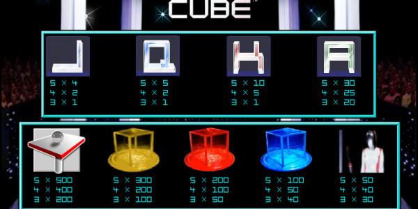 The Cube MCPcom OpenBet pay