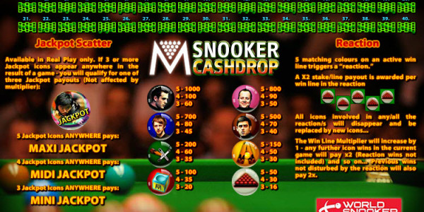 Masters Snooker Cashdrop MCPcom OpenBet pay