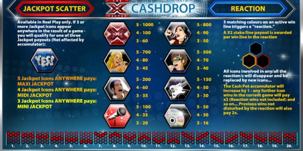 X-Factor Cashdrop MCPcom OpenBet pay