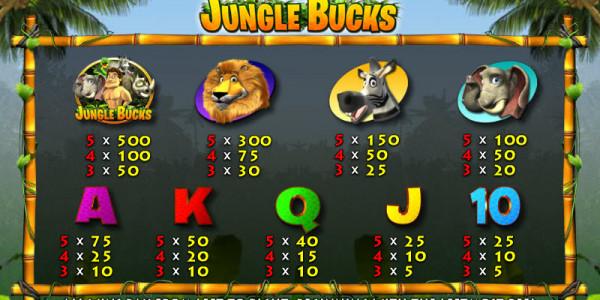 Jungle Bucks MCPcom OpenBet pay