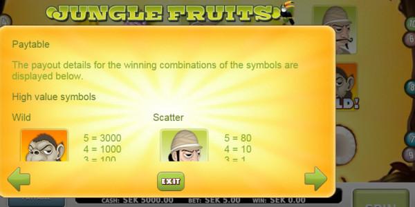 Jungle Fruits MCPcom OmiGaming pay