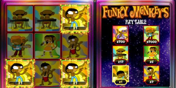 Funky Monkey Scratch Card MCPcom OpenBet3