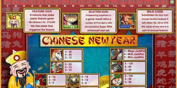 Chinese New Year MCPcom OpenBet pay