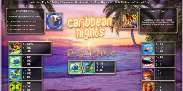 Caribbean Nights MCPcom OpenBet pay
