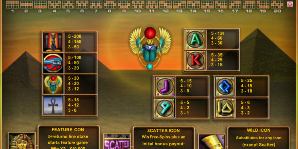 Gods of the Nile II MCPcom OpenBet pay