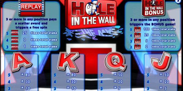 Hole In The Wall MCPcom OpenBet pay2