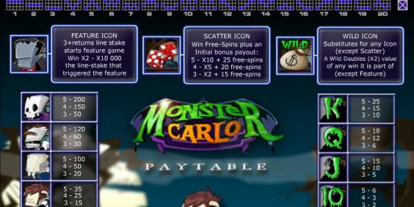 Monster Carlo II MCPcom OpenBet pay