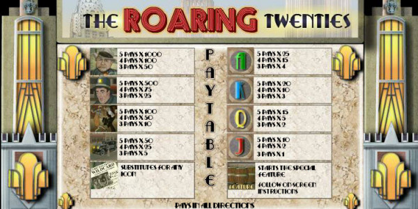 Roaring Twenties MCPcom OpenBet pay