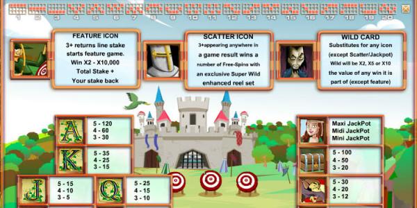 Robin Hood MCPcom OpenBet pay