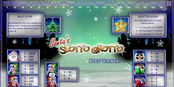 Santas Slotto Grotto MCPcom OpenBet pay