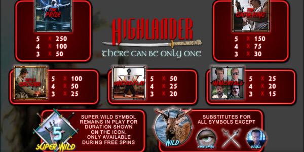 Highlander Slot MCPcom OpenBet pay