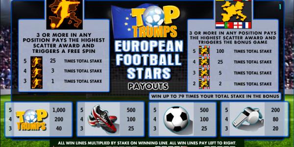 Top Trumps European Football Stars Slot MCPcom OpenBet pay