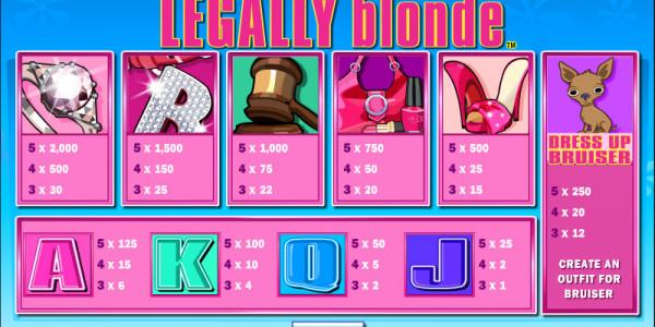 Legally Blond Slot MCPcom OpenBet pay