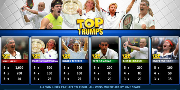 Top Trumps Tennis Stars  MCPcom OpenBet pay
