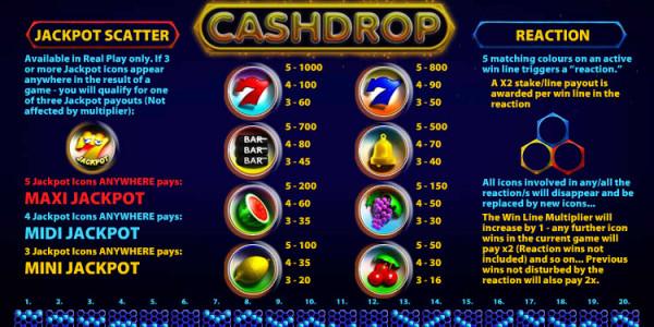 CashDrop MCPcom OpenBet pay
