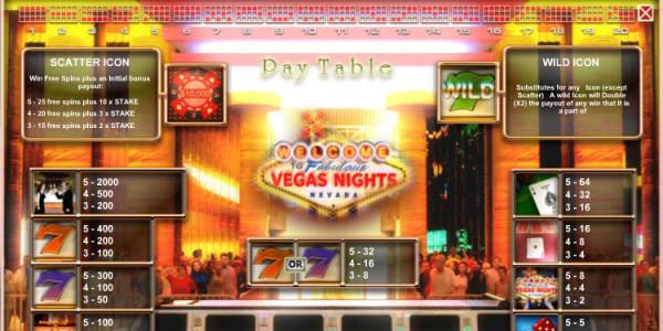 Vegas Nights — Engine 1 MCPcom OpenBet pay