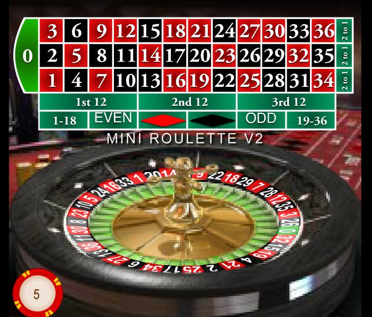 Mini Roulette V2 MCPcom OpenBet