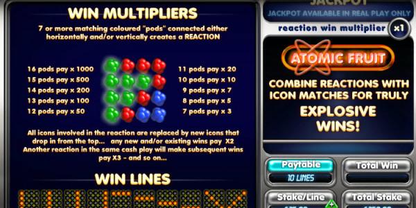 Atomic Fruit MCPcom OpenBet pay2