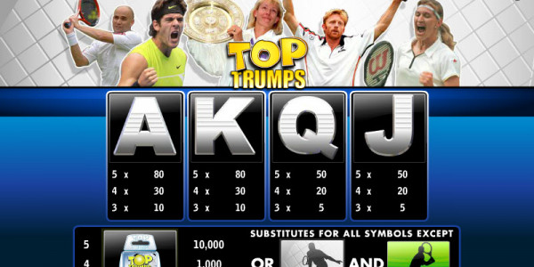 Top Trumps Tennis Stars  MCPcom OpenBet pay2