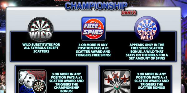 World Championship Darts MCPcom OpenBet PAY2